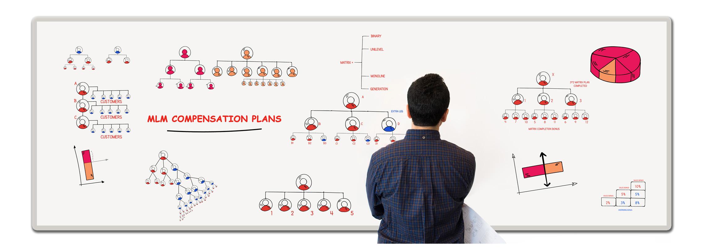 Epixel MLM Compensation Plans