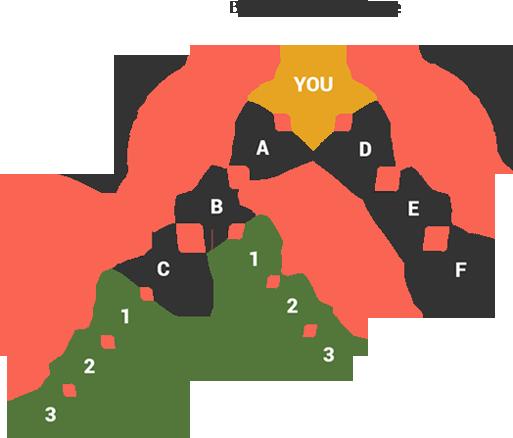 Binary options mlm
